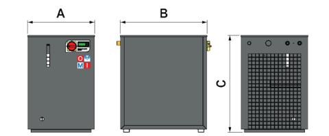 Rozměry chladičů CHWM 09 – CHWT 36